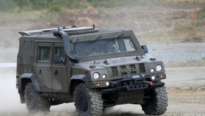 wyciągarka hydrauliczna kontrakty wojskowe